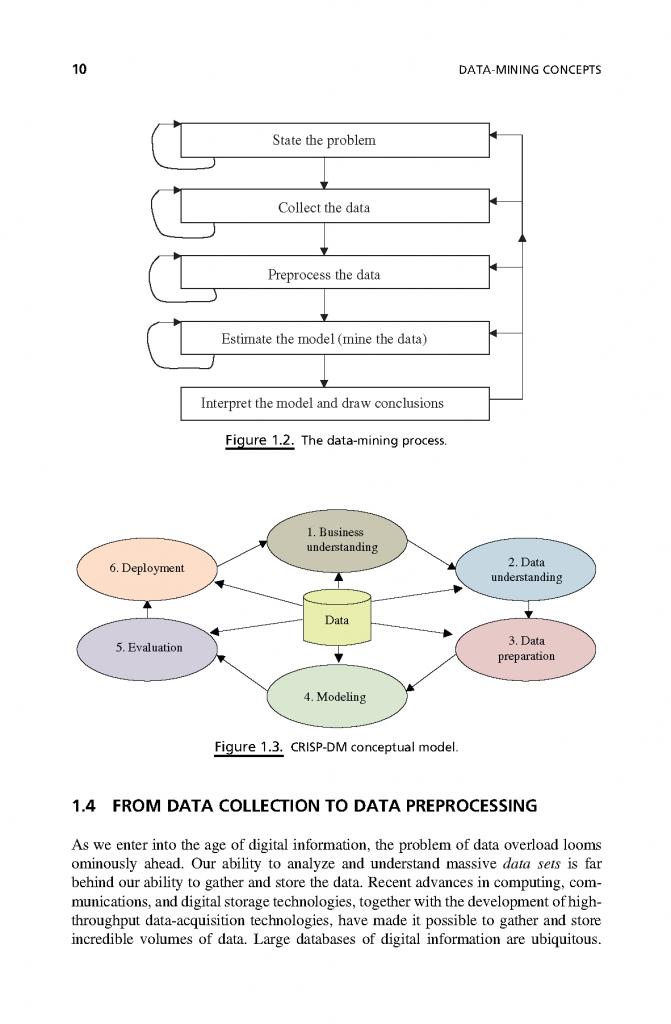 کتاب داده کاوی فصل 1