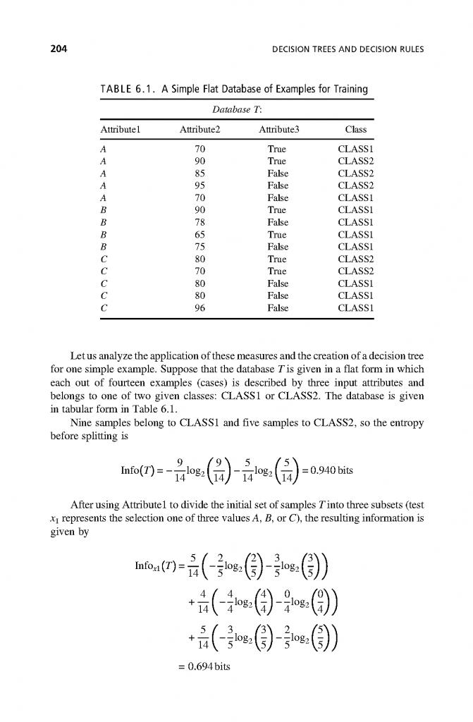کتاب داده کاوی فصل 6