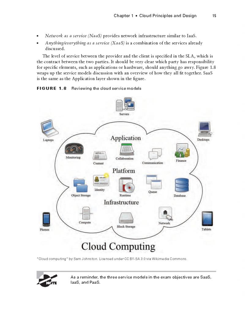 فصل 1 کتاب CompTIA Cloud Essentials+ Study Guide