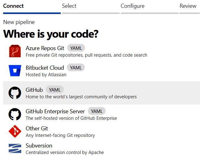 فصل 15 کتاب ASP.NET Core 5 and React