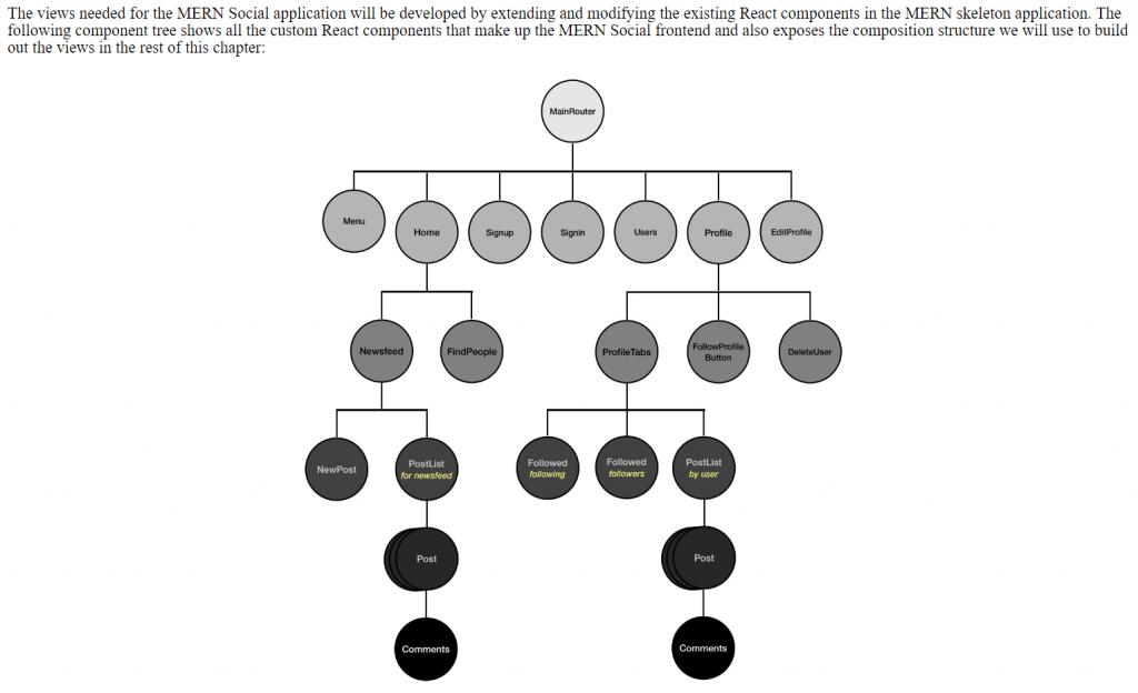 فصل 5 کتاب Full-Stack React Projects