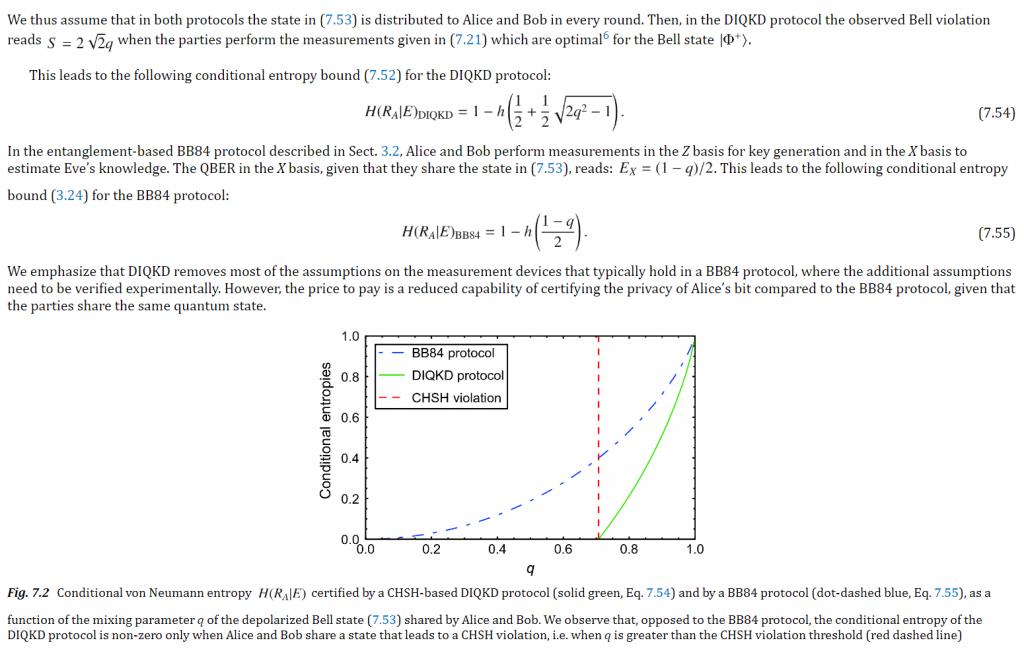 فصل 7 کتاب Quantum Cryptography